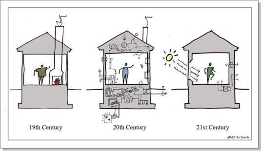 Οι θέσεις του ΕΙΠΑΚ για το νέο «Εξοικονομώ κατ' οίκον» και την αναθεώρηση του ΚΕΝΑΚ.